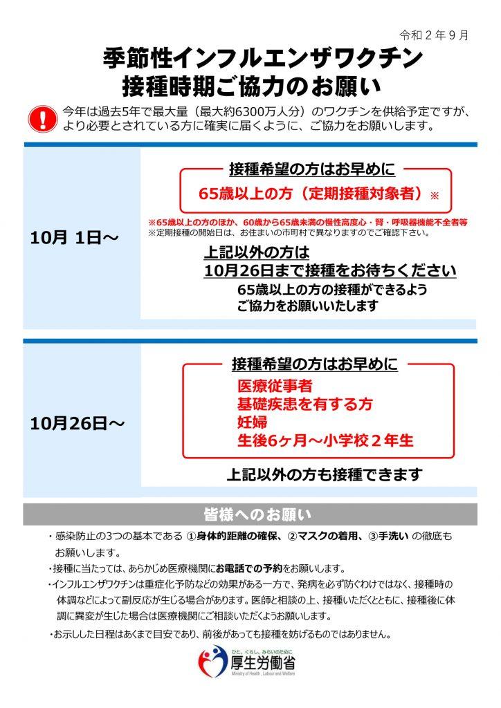 インフルワクチン(厚生労働省)-1